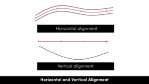 Horizontal and Vertical Highway Alignment Line Diagrams