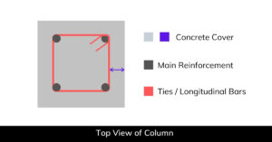 bar bending schedule of a floor column (Column top view)