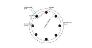 Longitudinal reinforcement of a Circular column