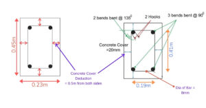 bar bending schedule of a floor column (Top View of Rectangular Column)
