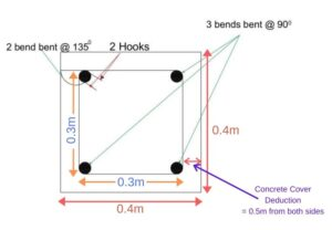 Top View of Square Column for tie length calculation