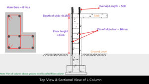Top view and sectional view of L Column